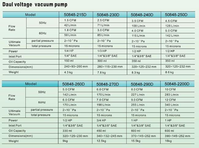 VACUUM PUMP, 100% copper coil motor, Daul Voltage vacuum
