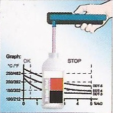 description_1_of_Brake_Fluid_Tester_58881
